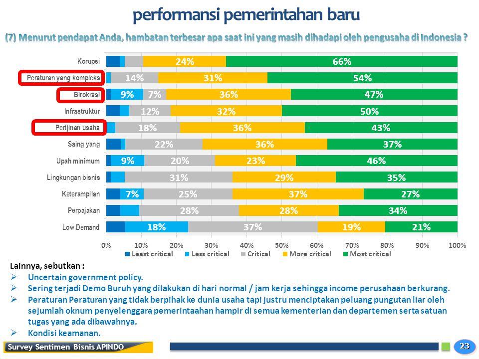 2323 Survey Sentimen Bisnis APINDO performansi pemerintahan baru Lainnya, sebutkan :  Uncertain government policy.  Sering terjadi Demo Buruh yang d