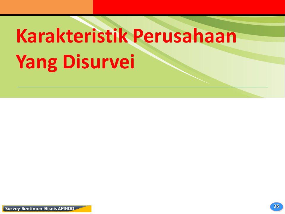 2525 Karakteristik Perusahaan Yang Disurvei Survey Sentimen Bisnis APINDO