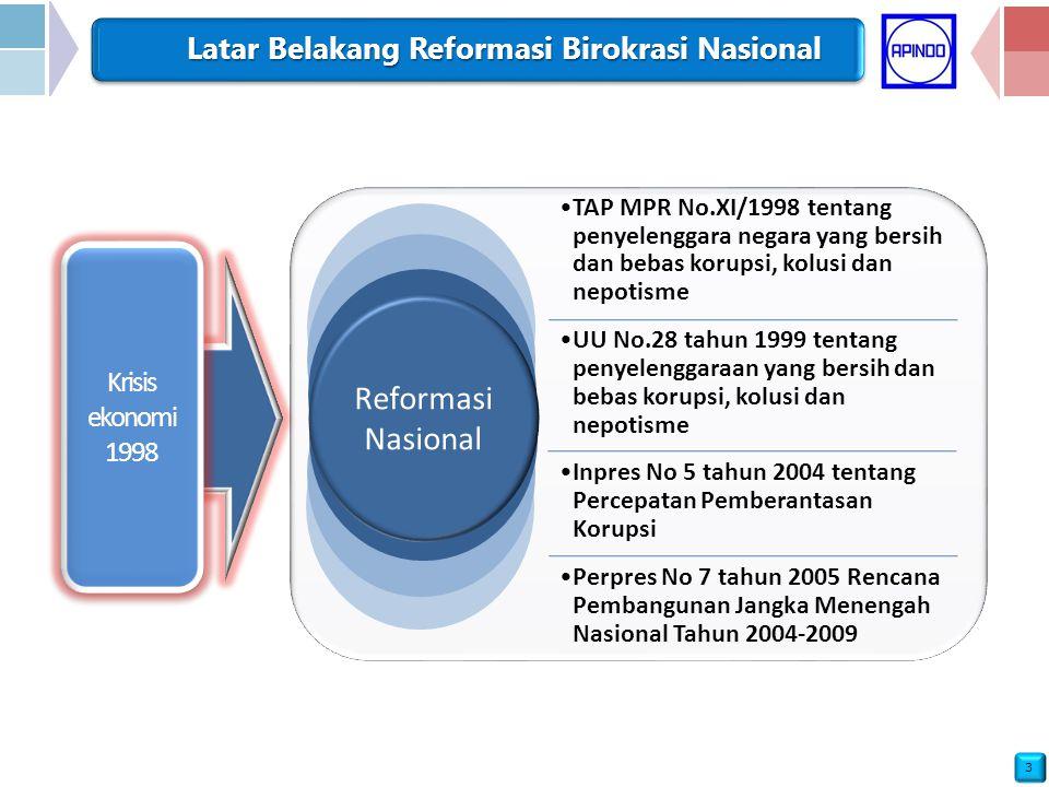 3 Latar Belakang Reformasi Birokrasi Nasional Krisis ekonomi 1998 Reformasi Nasional TAP MPR No.XI/1998 tentang penyelenggara negara yang bersih dan b