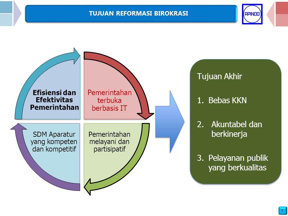 5 TUJUAN REFORMASI BIROKRASI Pemerintahan terbuka berbasis IT Pemerintahan melayani dan partisipatif SDM Aparatur yang kompeten dan kompetitif Efisiensi dan Efektivitas Pemerintahan Tujuan Akhir 1.Bebas KKN 2.Akuntabel dan berkinerja 3.Pelayanan publik yang berkualitas Tujuan Akhir 1.Bebas KKN 2.Akuntabel dan berkinerja 3.Pelayanan publik yang berkualitas