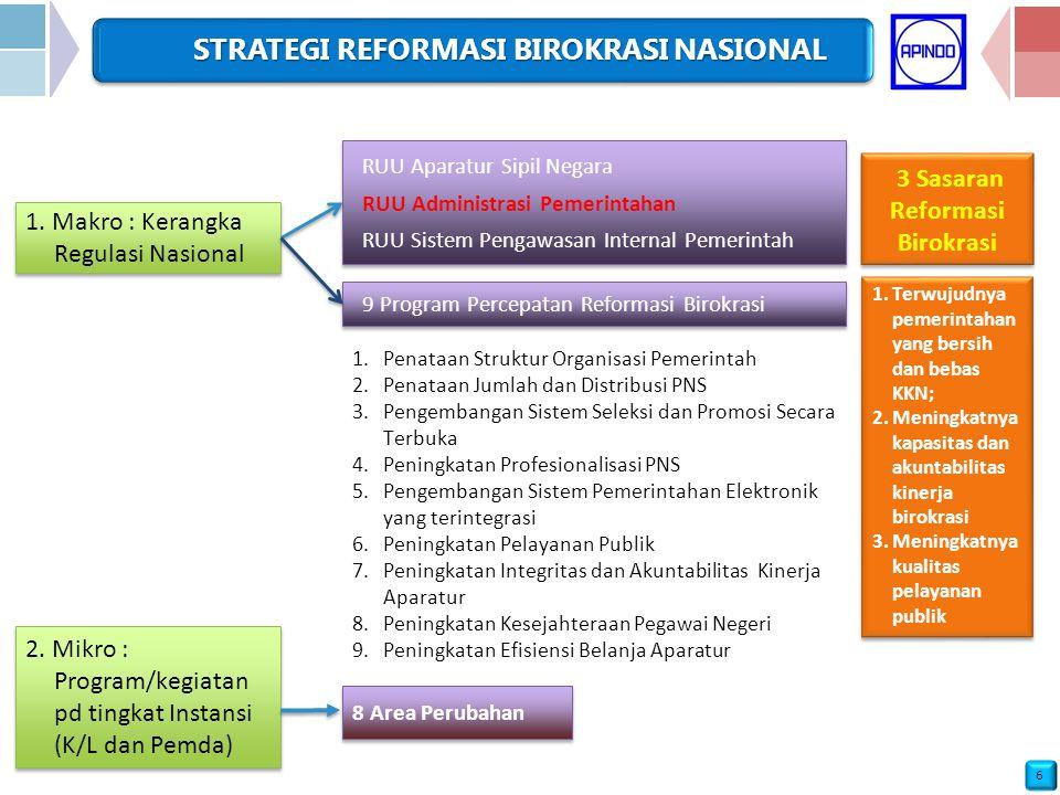 6 STRATEGI REFORMASI BIROKRASI NASIONAL 6 1. Makro : Kerangka Regulasi Nasional RUU Aparatur Sipil Negara RUU Administrasi Pemerintahan RUU Sistem Pen