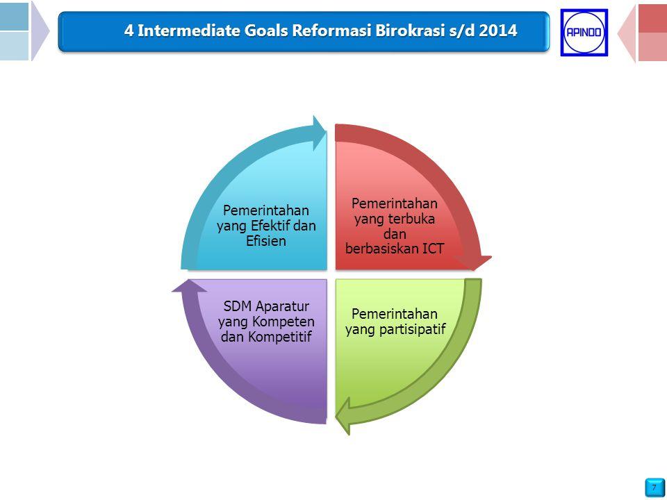 7 4 Intermediate Goals Reformasi Birokrasi s/d 2014 Pemerintahan yang terbuka dan berbasiskan ICT Pemerintahan yang partisipatif SDM Aparatur yang Kompeten dan Kompetitif Pemerintahan yang Efektif dan Efisien