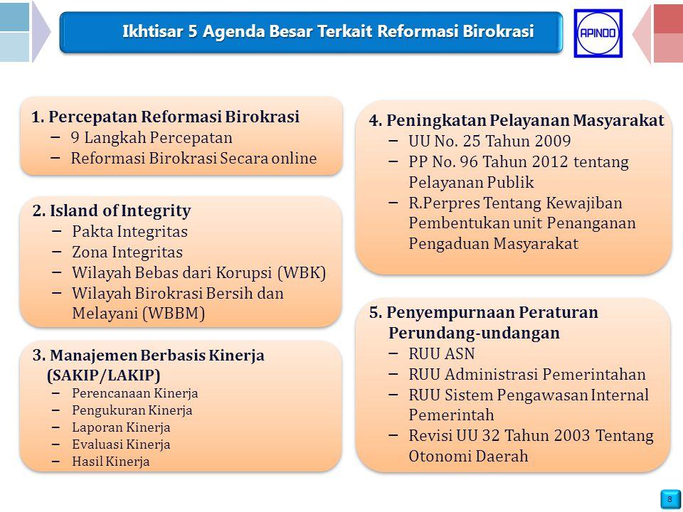 8 Ikhtisar 5 Agenda Besar Terkait Reformasi Birokrasi 1. Percepatan Reformasi Birokrasi − 9 Langkah Percepatan − Reformasi Birokrasi Secara online 2.