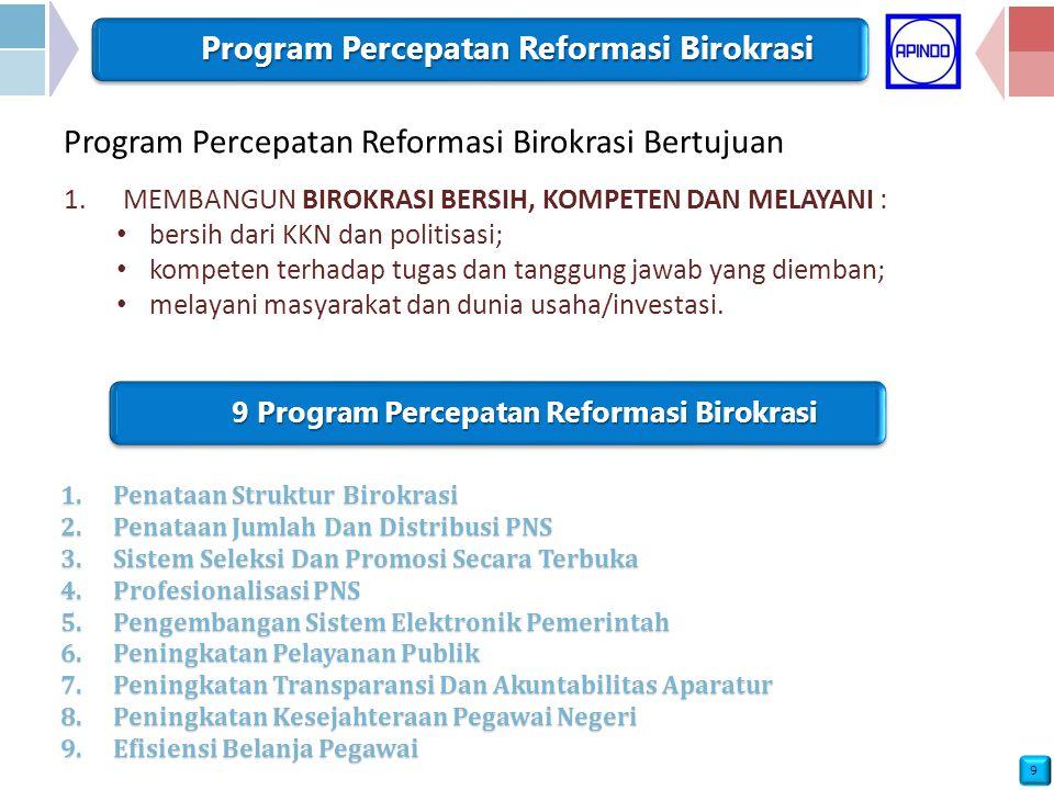 9 Program Percepatan Reformasi Birokrasi Program Percepatan Reformasi Birokrasi Bertujuan 1.MEMBANGUN BIROKRASI BERSIH, KOMPETEN DAN MELAYANI : bersih dari KKN dan politisasi; kompeten terhadap tugas dan tanggung jawab yang diemban; melayani masyarakat dan dunia usaha/investasi.