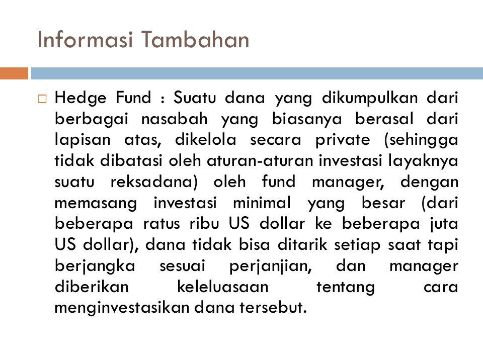 Informasi Tambahan  Hedge Fund : Suatu dana yang dikumpulkan dari berbagai nasabah yang biasanya berasal dari lapisan atas, dikelola secara private (