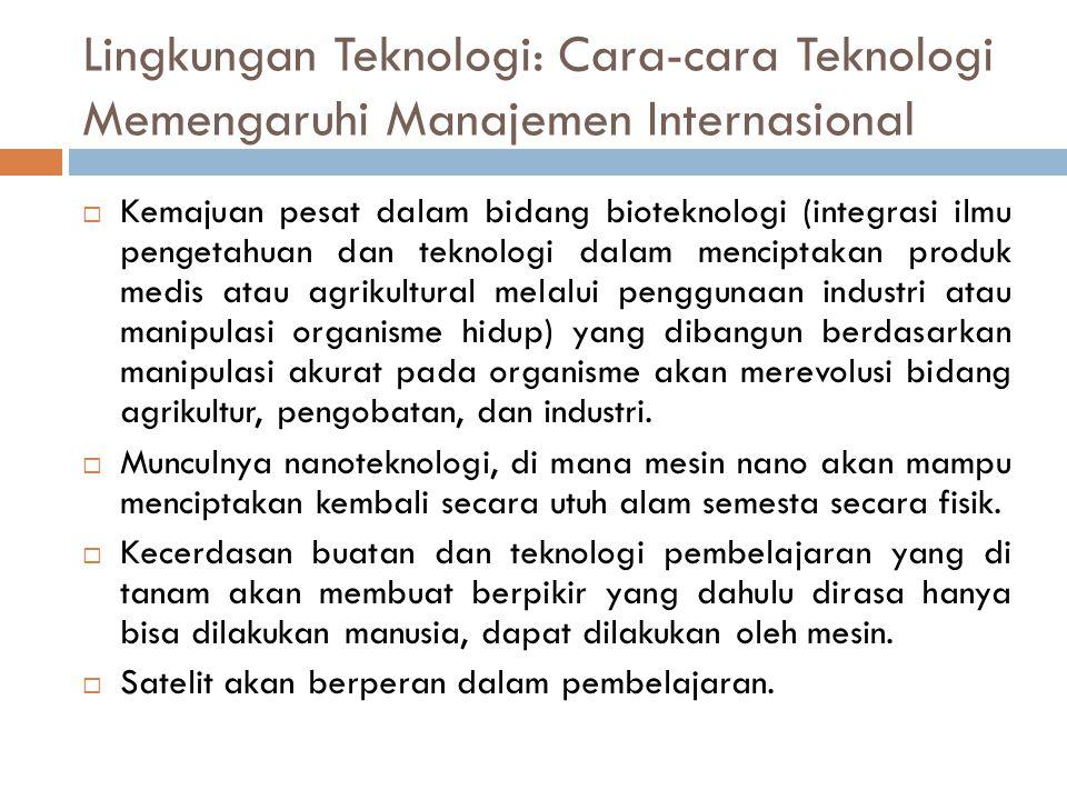 Lingkungan Teknologi: Cara-cara Teknologi Memengaruhi Manajemen Internasional  Kemajuan pesat dalam bidang bioteknologi (integrasi ilmu pengetahuan d