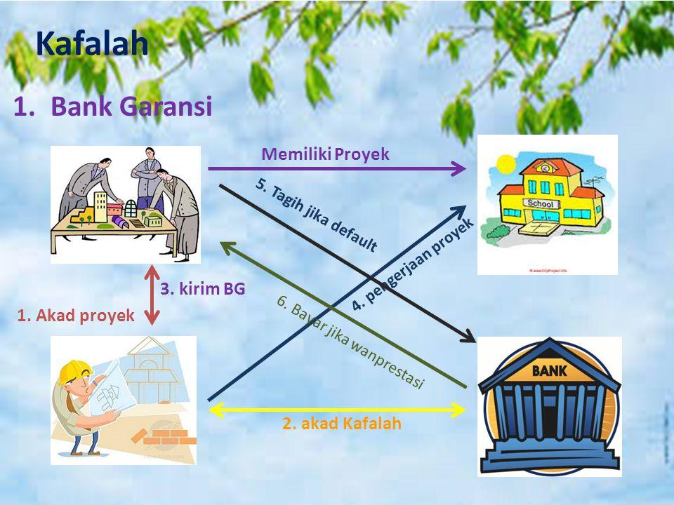 Kafalah 1.Bank Garansi Memiliki Proyek 3. kirim BG 1. Akad proyek 2. akad Kafalah 6. Bayar jika wanprestasi 4. pengerjaan proyek 5. Tagih jika default