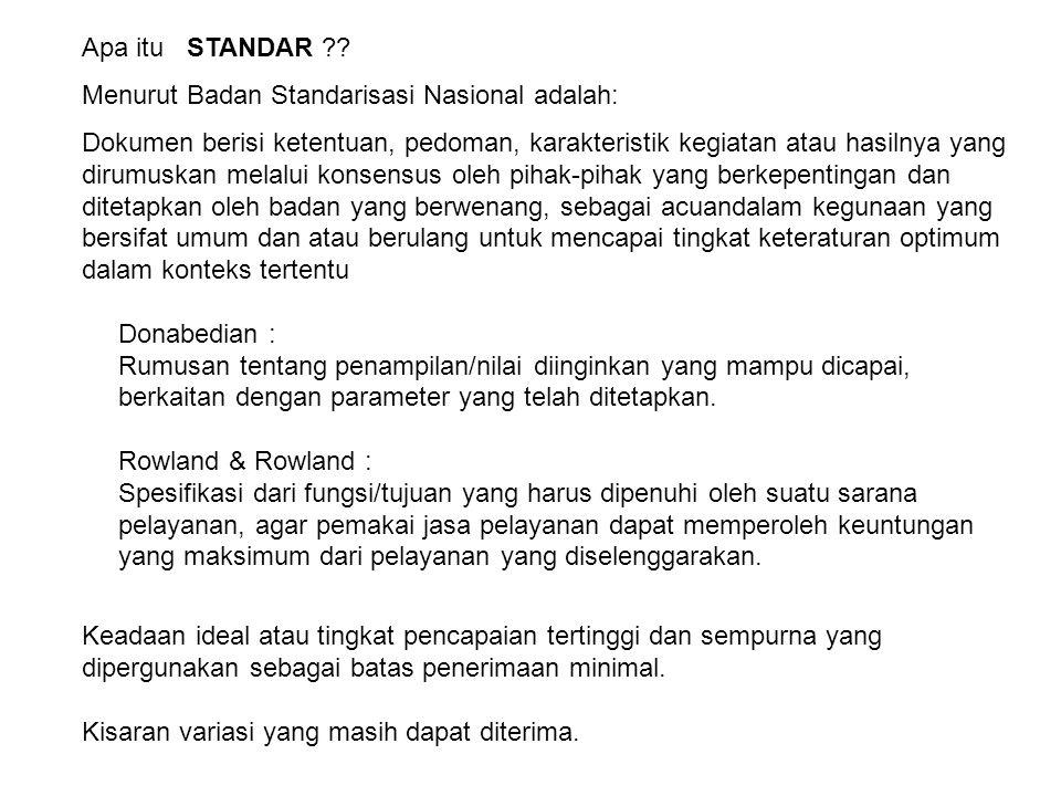 Apa itu STANDAR ?? Menurut Badan Standarisasi Nasional adalah: Dokumen berisi ketentuan, pedoman, karakteristik kegiatan atau hasilnya yang dirumuskan