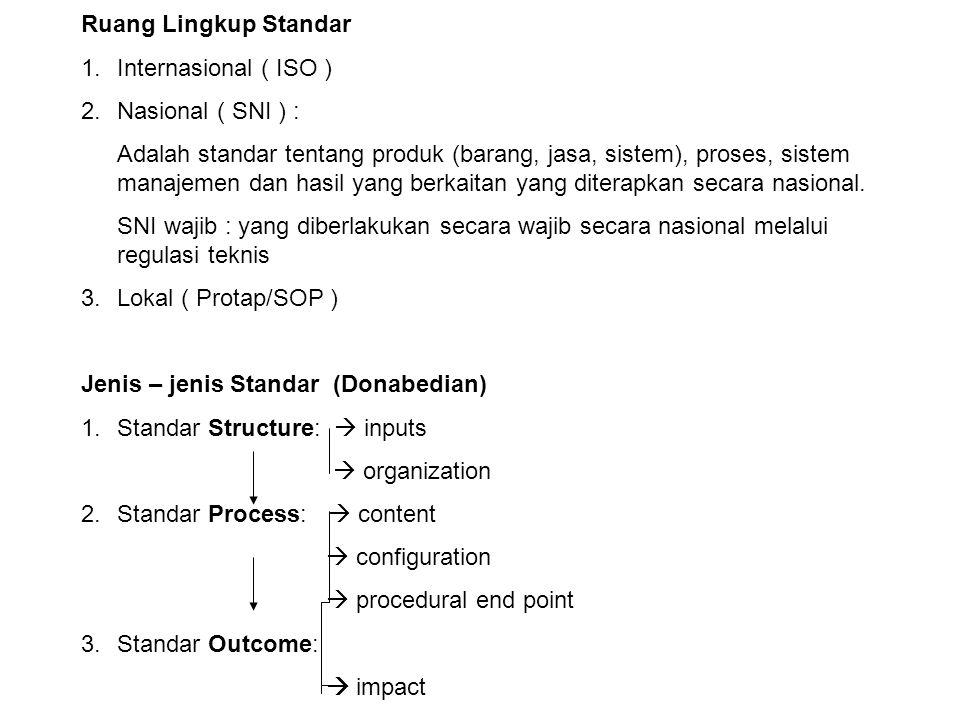 Ruang Lingkup Standar 1.Internasional ( ISO ) 2.Nasional ( SNI ) : Adalah standar tentang produk (barang, jasa, sistem), proses, sistem manajemen dan hasil yang berkaitan yang diterapkan secara nasional.