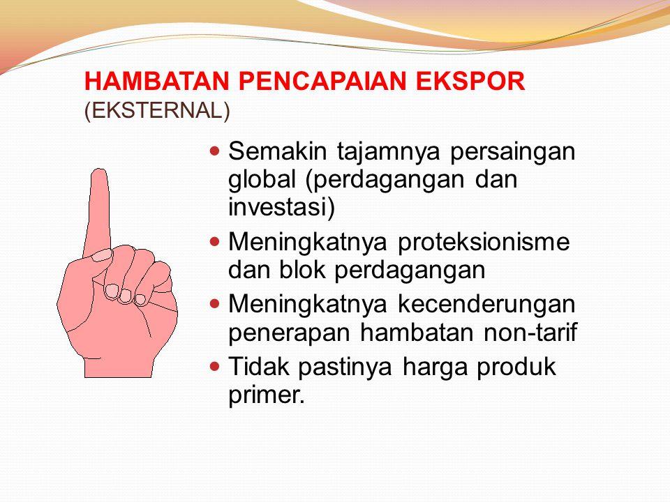 HAMBATAN PENCAPAIAN EKSPOR (EKSTERNAL) Semakin tajamnya persaingan global (perdagangan dan investasi) Meningkatnya proteksionisme dan blok perdagangan