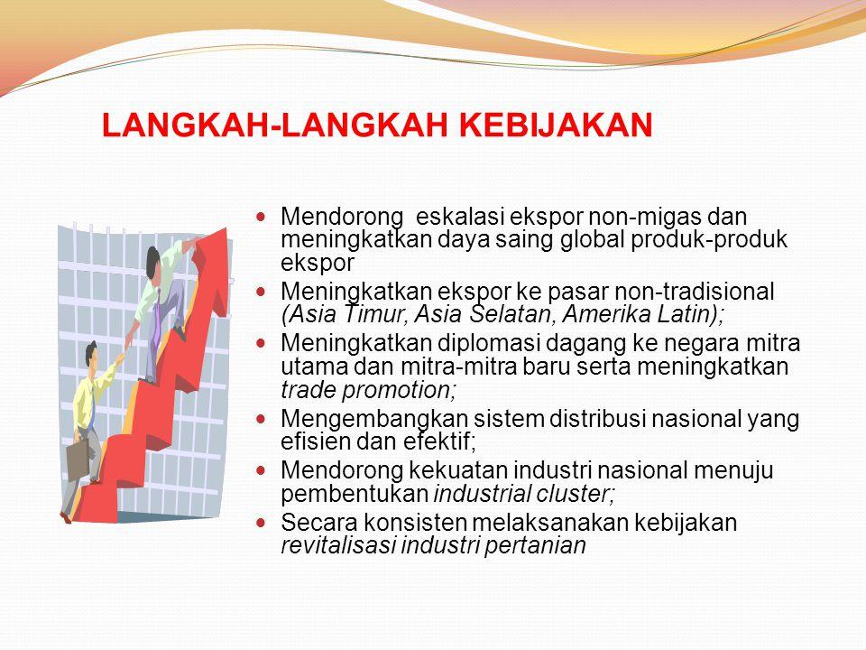 LANGKAH-LANGKAH KEBIJAKAN Mendorong eskalasi ekspor non-migas dan meningkatkan daya saing global produk-produk ekspor Meningkatkan ekspor ke pasar non