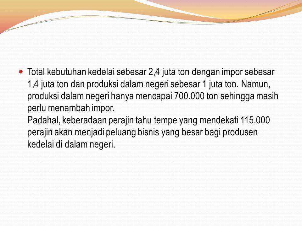 Total kebutuhan kedelai sebesar 2,4 juta ton dengan impor sebesar 1,4 juta ton dan produksi dalam negeri sebesar 1 juta ton. Namun, produksi dalam neg