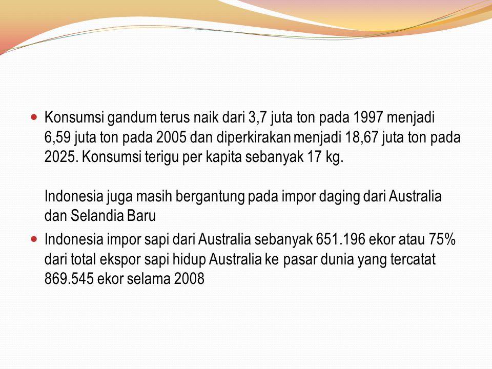 Konsumsi gandum terus naik dari 3,7 juta ton pada 1997 menjadi 6,59 juta ton pada 2005 dan diperkirakan menjadi 18,67 juta ton pada 2025. Konsumsi ter
