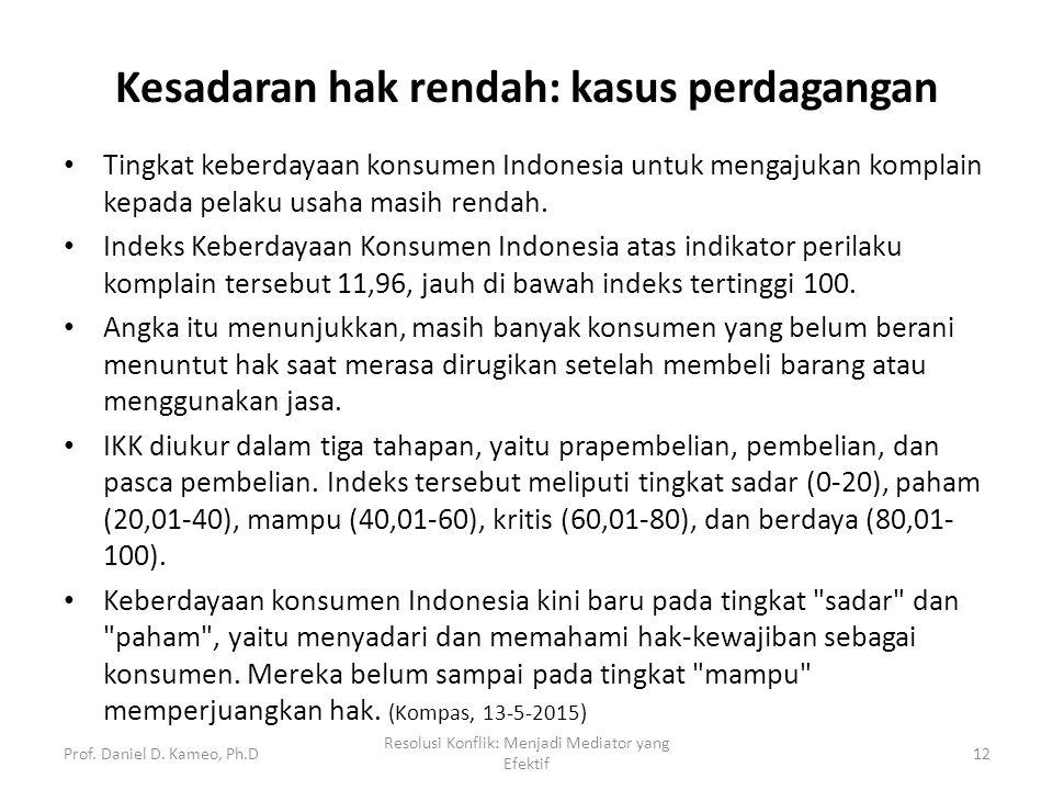 Kesadaran hak rendah: kasus perdagangan Tingkat keberdayaan konsumen Indonesia untuk mengajukan komplain kepada pelaku usaha masih rendah. Indeks Kebe