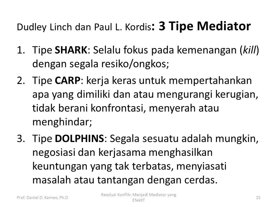 Dudley Linch dan Paul L. Kordis : 3 Tipe Mediator 1.Tipe SHARK: Selalu fokus pada kemenangan (kill) dengan segala resiko/ongkos; 2.Tipe CARP: kerja ke