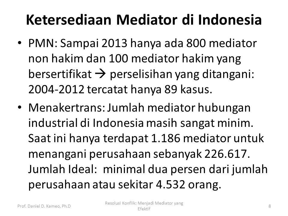 Ketersediaan Mediator di Indonesia PMN: Sampai 2013 hanya ada 800 mediator non hakim dan 100 mediator hakim yang bersertifikat  perselisihan yang dit
