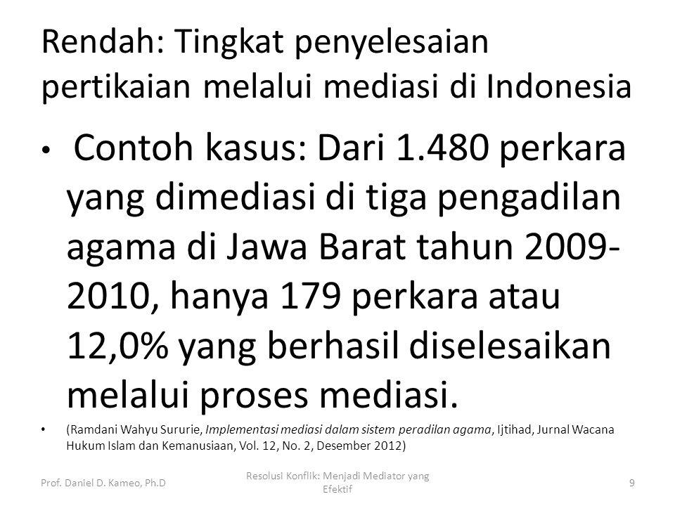 Rendah: Tingkat penyelesaian pertikaian melalui mediasi di Indonesia Contoh kasus: Dari 1.480 perkara yang dimediasi di tiga pengadilan agama di Jawa