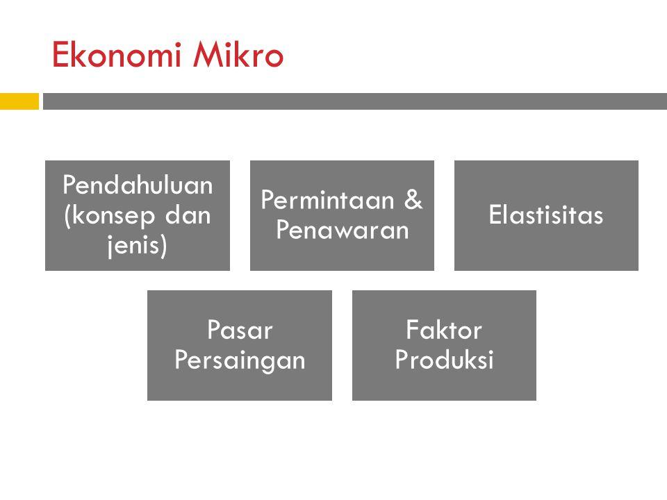 Ekonomi Mikro Pendahuluan (konsep dan jenis) Permintaan & Penawaran Elastisitas Pasar Persaingan Faktor Produksi