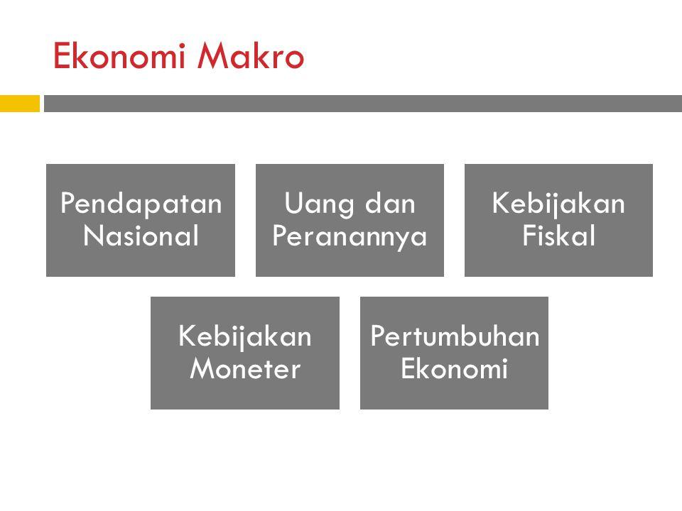 Ekonomi Makro Pendapatan Nasional Uang dan Peranannya Kebijakan Fiskal Kebijakan Moneter Pertumbuhan Ekonomi