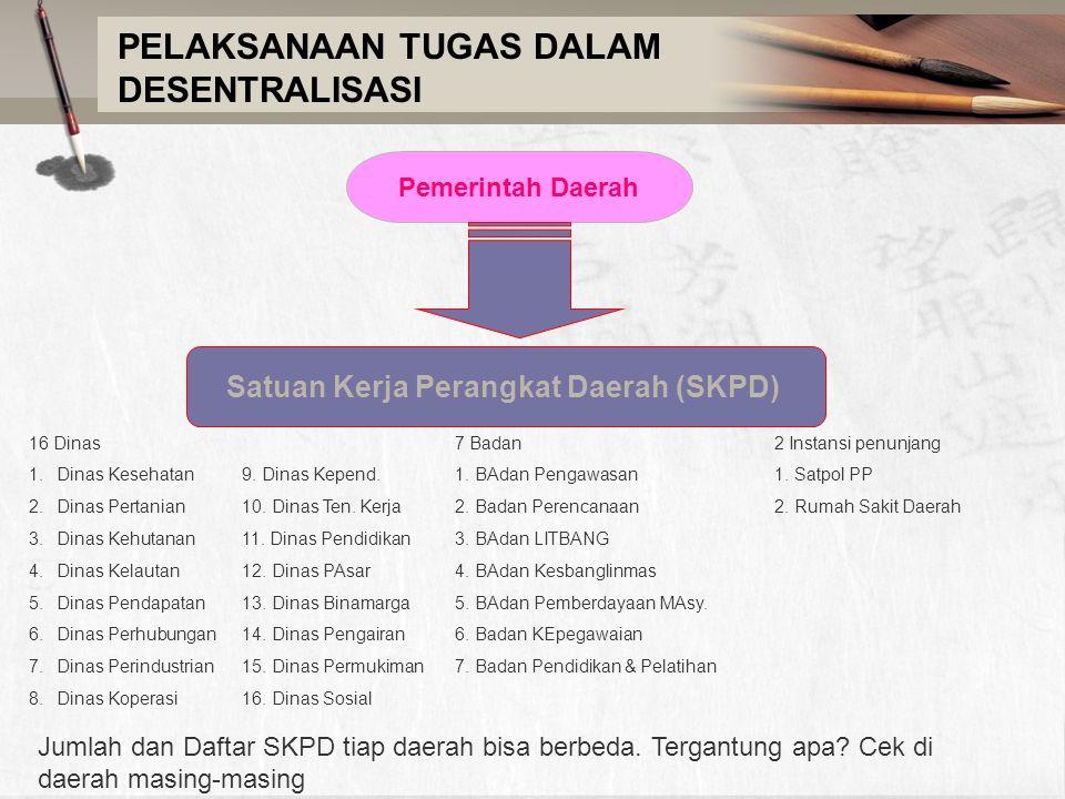 PELAKSANAAN TUGAS DALAM DESENTRALISASI Pemerintah Daerah Satuan Kerja Perangkat Daerah (SKPD) 16 Dinas 7 Badan2 Instansi penunjang 1.Dinas Kesehatan9.