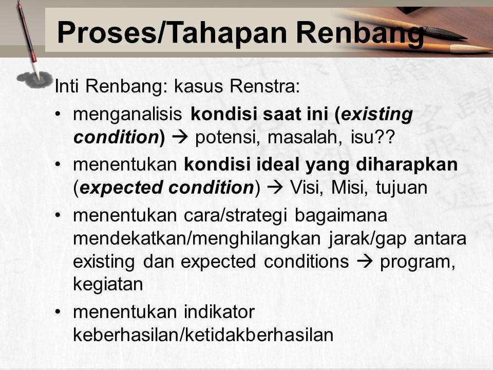 Proses/Tahapan Renbang Inti Renbang: kasus Renstra: menganalisis kondisi saat ini (existing condition)  potensi, masalah, isu?? menentukan kondisi id