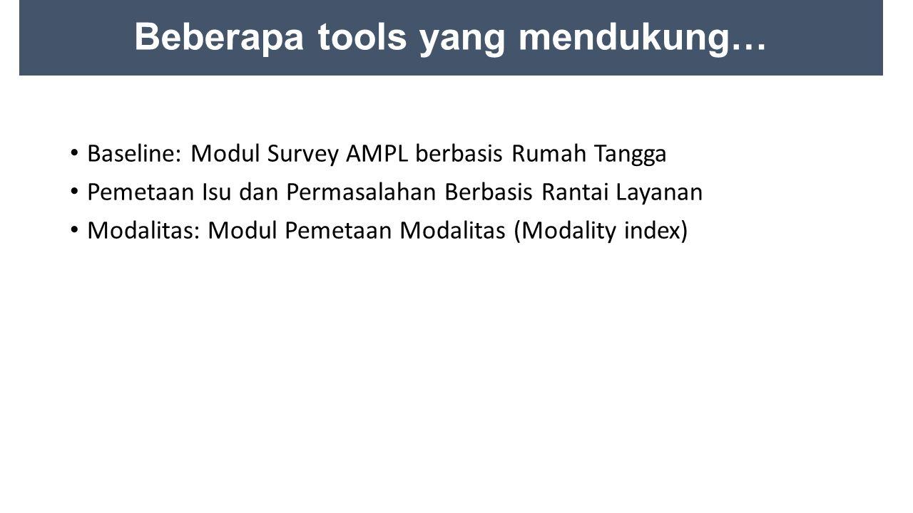 Beberapa tools yang mendukung… Baseline: Modul Survey AMPL berbasis Rumah Tangga Pemetaan Isu dan Permasalahan Berbasis Rantai Layanan Modalitas: Modu