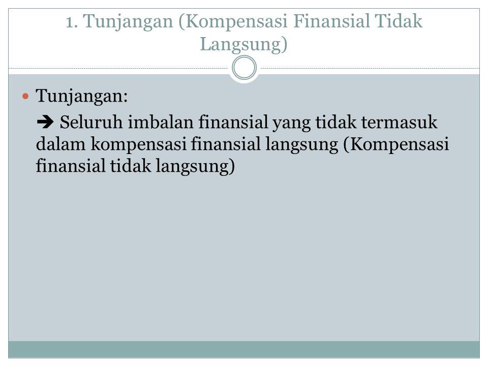 1. Tunjangan (Kompensasi Finansial Tidak Langsung) Tunjangan:  Seluruh imbalan finansial yang tidak termasuk dalam kompensasi finansial langsung (Kom