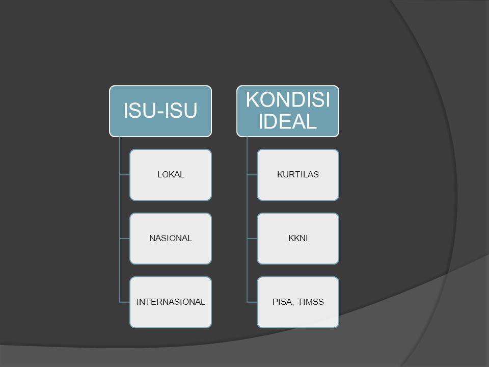 ISU-ISU LOKALNASIONALINTERNASIONAL KONDISI IDEAL KURTILASKKNIPISA, TIMSS