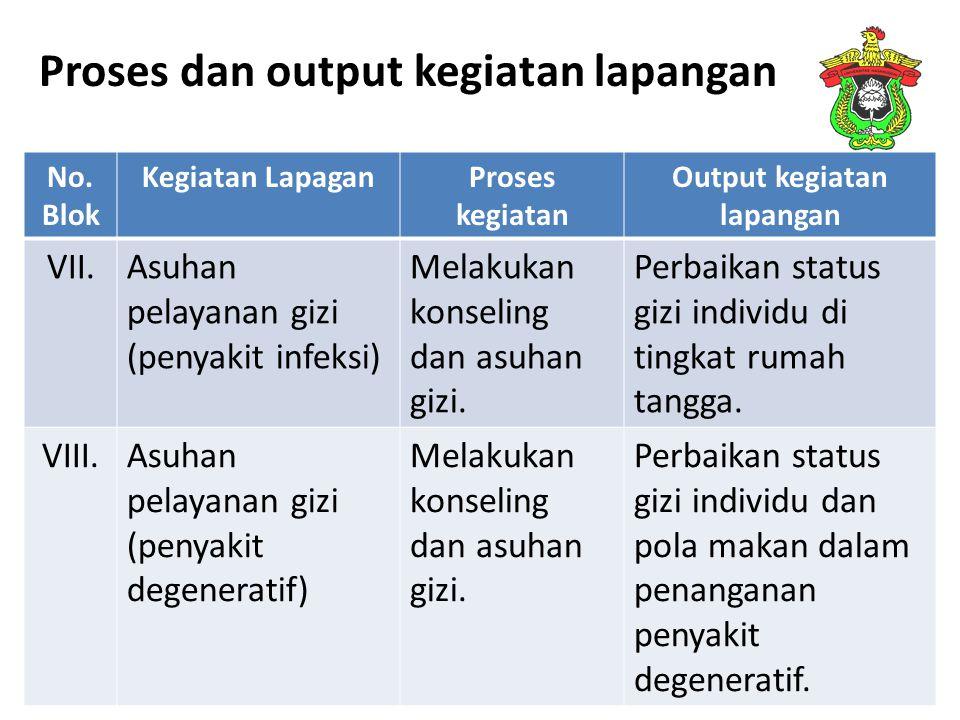 Proses dan output kegiatan lapangan No. Blok Kegiatan LapaganProses kegiatan Output kegiatan lapangan VII.Asuhan pelayanan gizi (penyakit infeksi) Mel
