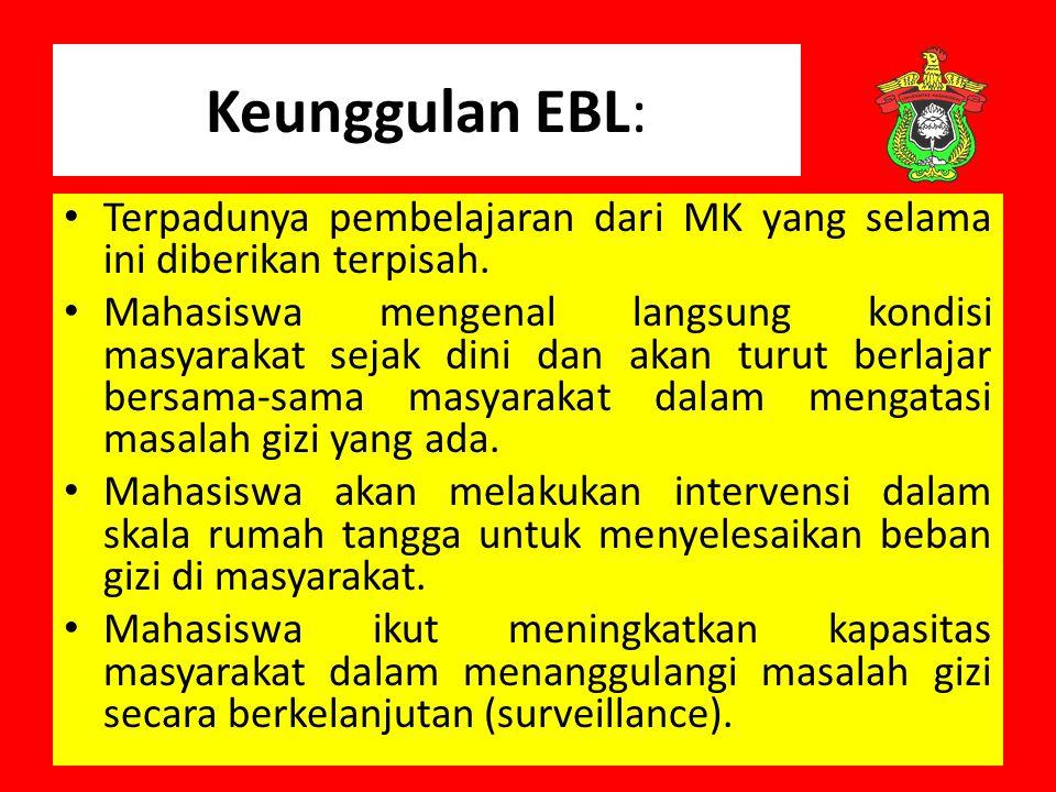 Keunggulan EBL: Terpadunya pembelajaran dari MK yang selama ini diberikan terpisah. Mahasiswa mengenal langsung kondisi masyarakat sejak dini dan akan