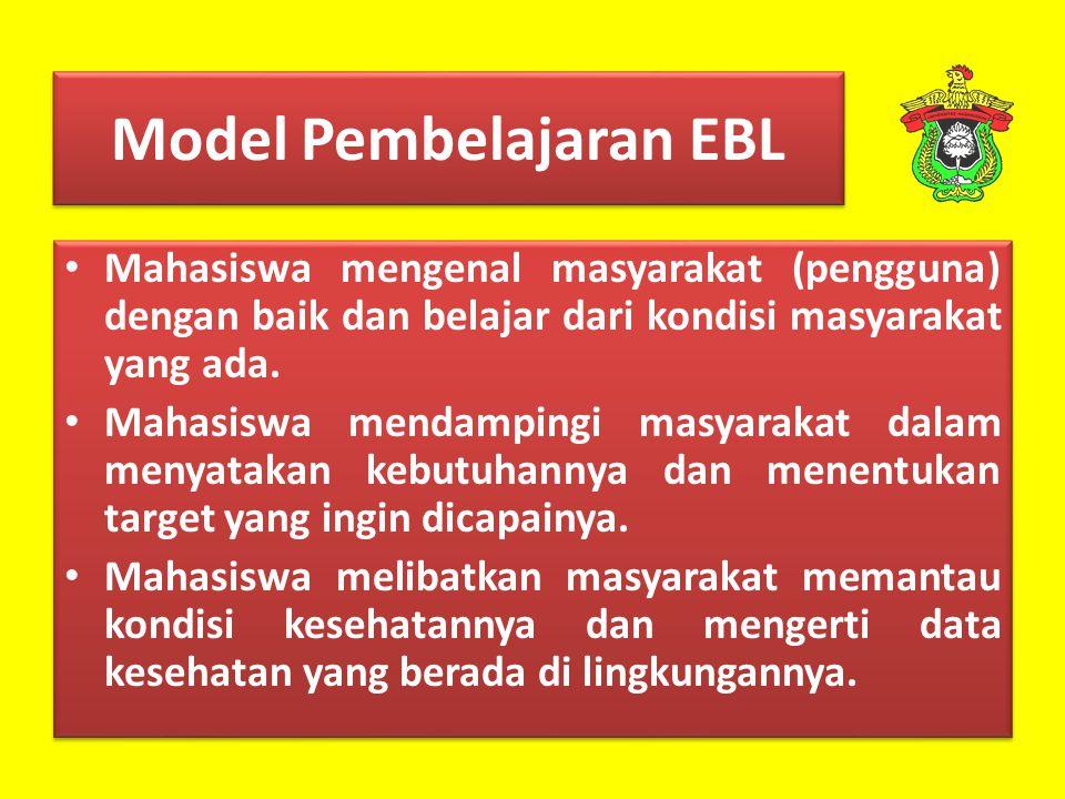 Model Pembelajaran EBL Mahasiswa mengenal masyarakat (pengguna) dengan baik dan belajar dari kondisi masyarakat yang ada. Mahasiswa mendampingi masyar