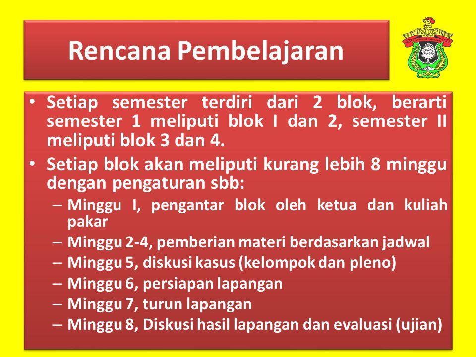Rencana Pembelajaran Setiap semester terdiri dari 2 blok, berarti semester 1 meliputi blok I dan 2, semester II meliputi blok 3 dan 4. Setiap blok aka