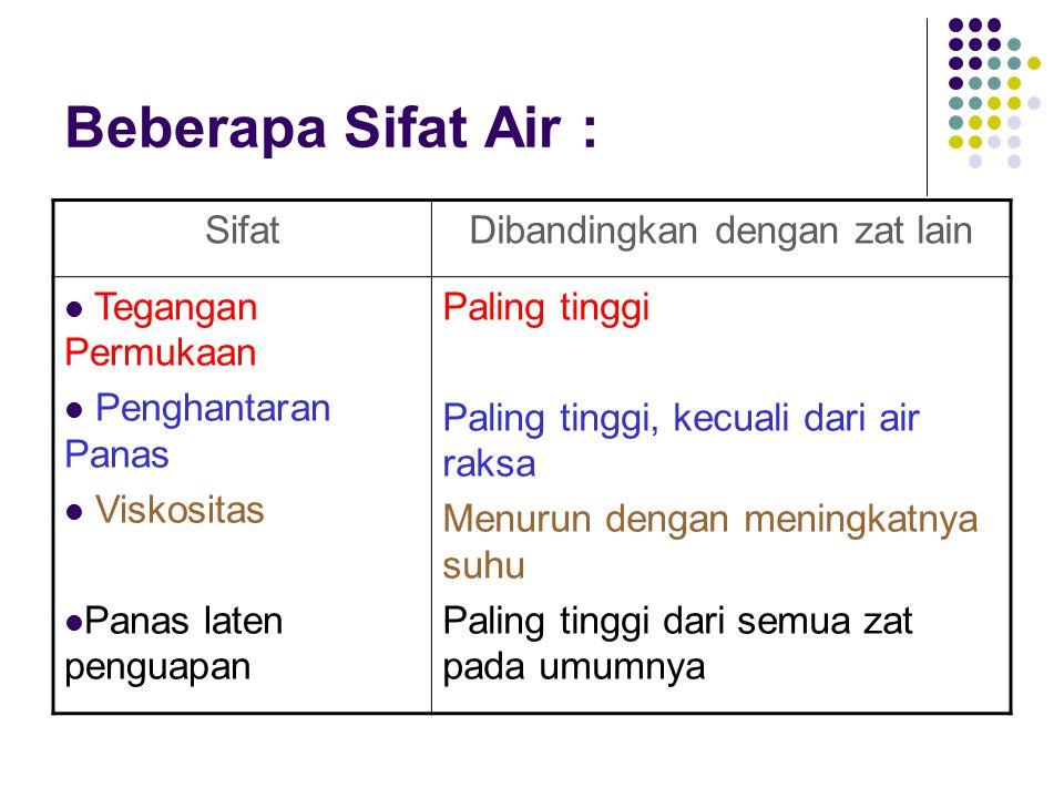 Beberapa Sifat Air : SifatDibandingkan dengan zat lain Tegangan Permukaan Penghantaran Panas Viskositas Panas laten penguapan Paling tinggi Paling tin