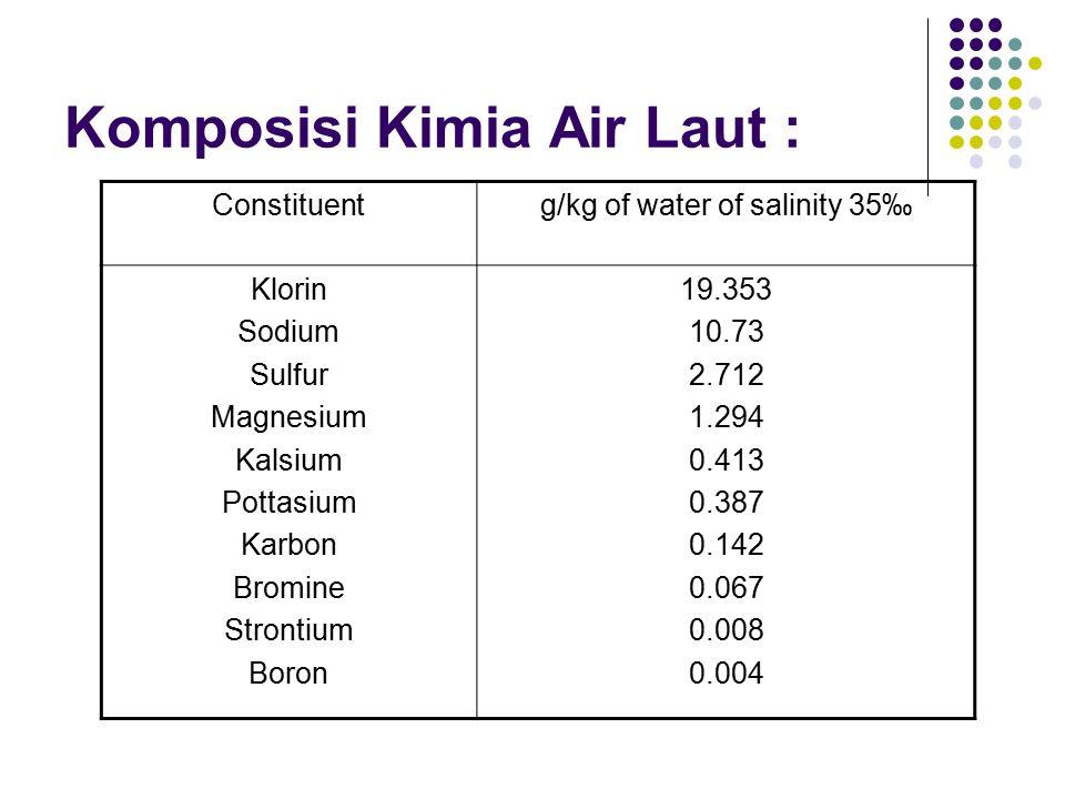 Komposisi Kimia Air Laut : Constituentg/kg of water of salinity 35‰ Klorin Sodium Sulfur Magnesium Kalsium Pottasium Karbon Bromine Strontium Boron 19