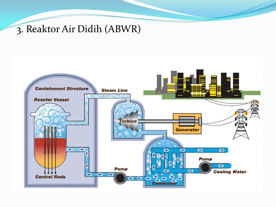 3. Reaktor Air Didih (ABWR)