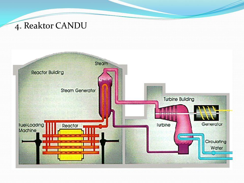 4. Reaktor CANDU