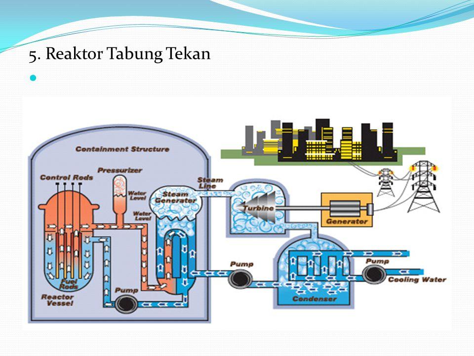 5. Reaktor Tabung Tekan