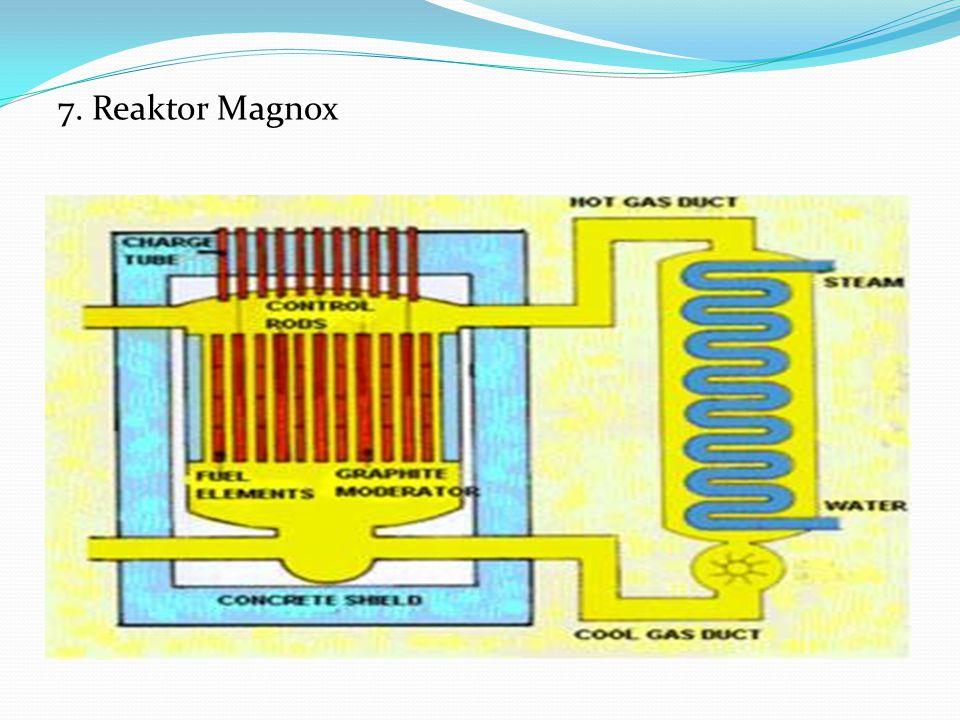 8. Advanced Gas-cooled Reactor (AGR) 9. Russian Reaktor Bolshoi Moshchnosty