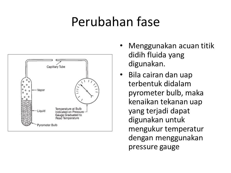 Sifat ekspansi Termometer air raksa Perubahan temperatur yang menyebabkan perubahan volume Untuk terlihat lebih jelas (sensitif) digunakan pipa kapiler Ukuran kapiler tergantung pada: reservoir, zat cair dan range temperatur