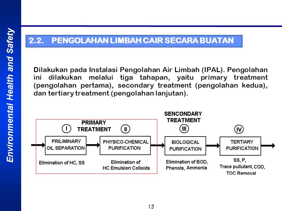 Environmental Health and Safety 13 2.2. PENGOLAHAN LIMBAH CAIR SECARA BUATAN Dilakukan pada Instalasi Pengolahan Air Limbah (IPAL). Pengolahan ini dil
