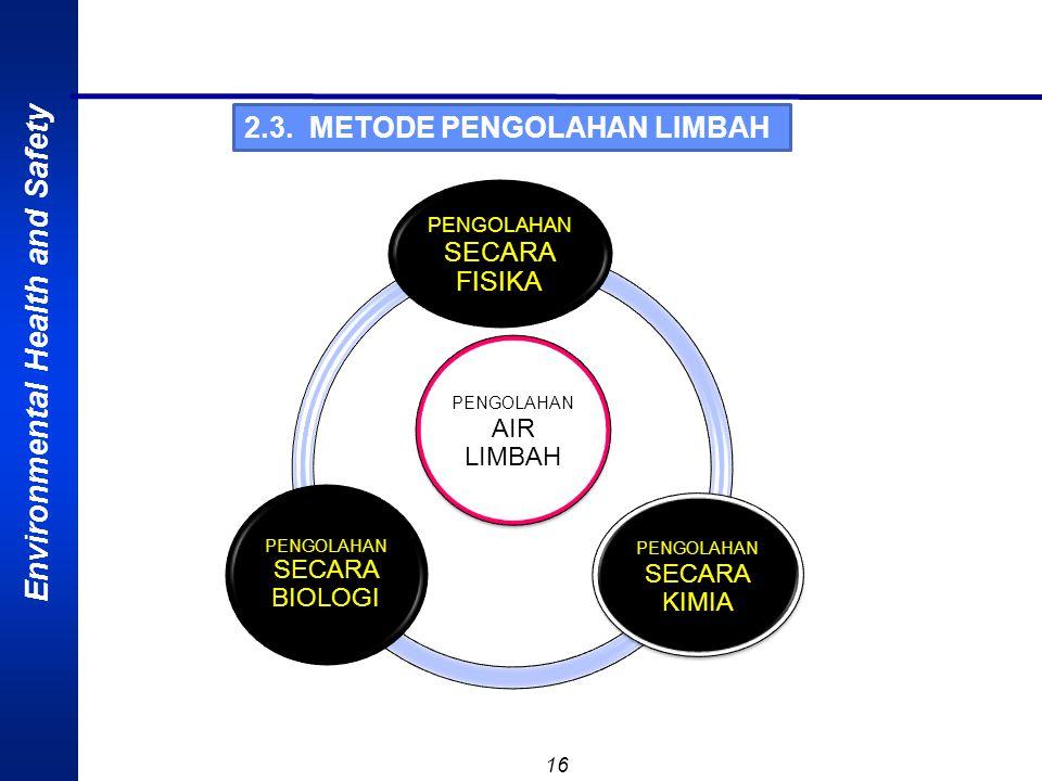 Environmental Health and Safety 16 PENGOLAHAN AIR LIMBAH PENGOLAHAN SECARA FISIKA PENGOLAHAN SECARA KIMIA PENGOLAHAN SECARA BIOLOGI 2.3. METODE PENGOL
