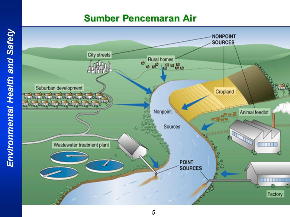 Environmental Health and Safety 5 Sumber Pencemaran Air