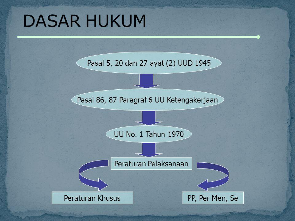 Pasal 5, 20 dan 27 ayat (2) UUD 1945 Pasal 86, 87 Paragraf 6 UU Ketengakerjaan UU No. 1 Tahun 1970 Peraturan Pelaksanaan Peraturan KhususPP, Per Men,