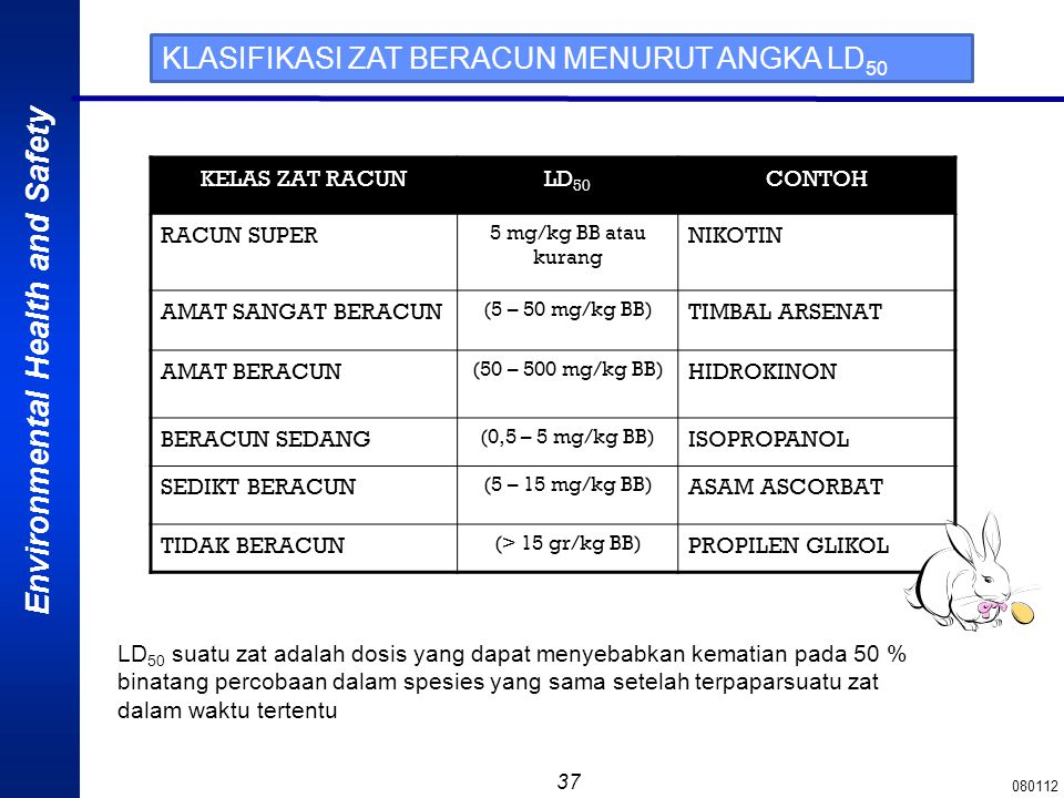 Environmental Health and Safety 36 Tabel-1.4. KRITERIA BAHAN BERACUN