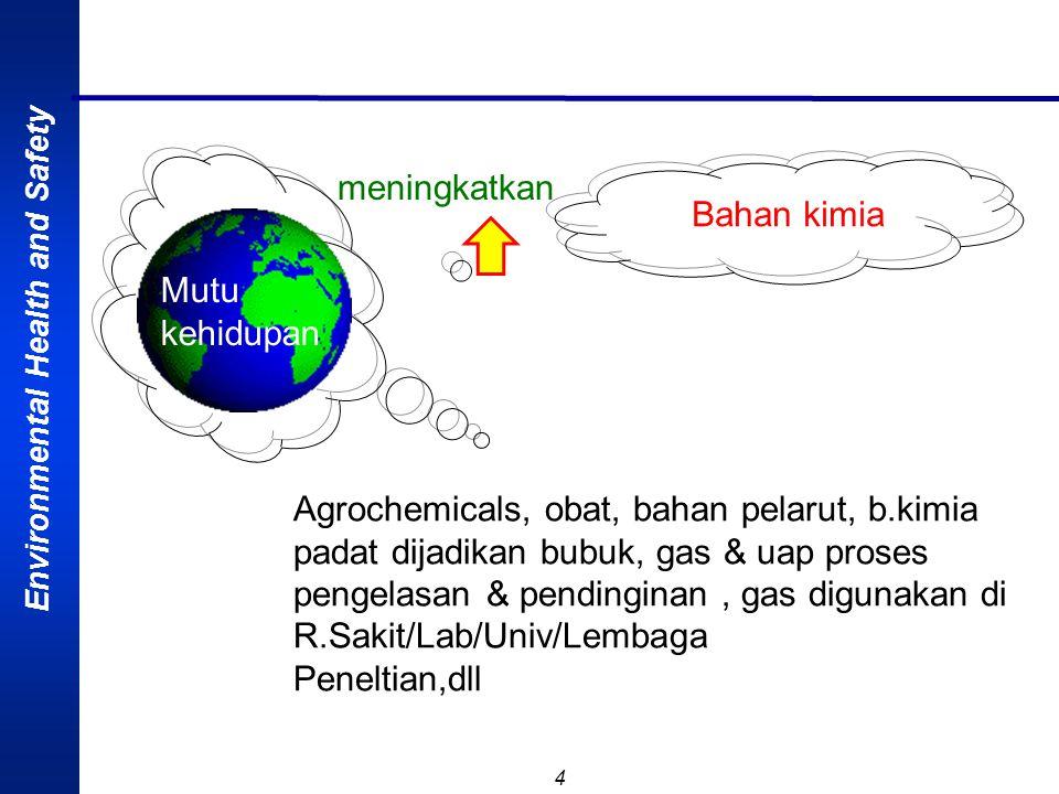 Environmental Health and Safety 44 Reaktif dengan Air------ lanjutan Bahan kimia yang sangat reaktif bila berkontak dengan : Air Uap air di udara Contoh : Asam sulfat (battery acid) Soda api (lye) Senyawa phosphor