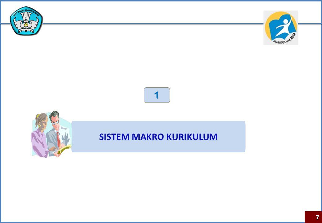 8 ARAS MESO (institusi, wilayah,) ARAS MAKRO (Pemerintah, DPR ARAS META - AKADEMIK/FILOSOFIS ( universal, netral, academic truth) ARAS MIKRO (satuan pendidikan, situs belajar, kelas, kehidupan) Sistem Kurikulum (Curriculum system& Curriculum engeneering) Kurikulum Riil/ Praksis dalam Konteks belajar Dan pembelajaran Pedoman Implementasi Kurikulum,Diklat, Advokasi dll Kurikulum Sbg Kebijakan Nasional UUD,UU,PP, Permendikbud Kurikulum sebagai idea, konsep (Beaucham:1975, Saylor&Alexander,1978, Oliva:1989, Winataputra;2012 )
