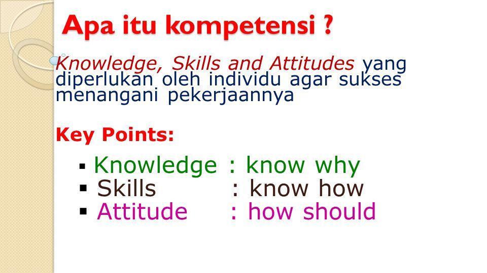 Apa itu kompetensi ? Knowledge, Skills and Attitudes yang diperlukan oleh individu agar sukses menangani pekerjaannya Key Points:  Knowledge : know w