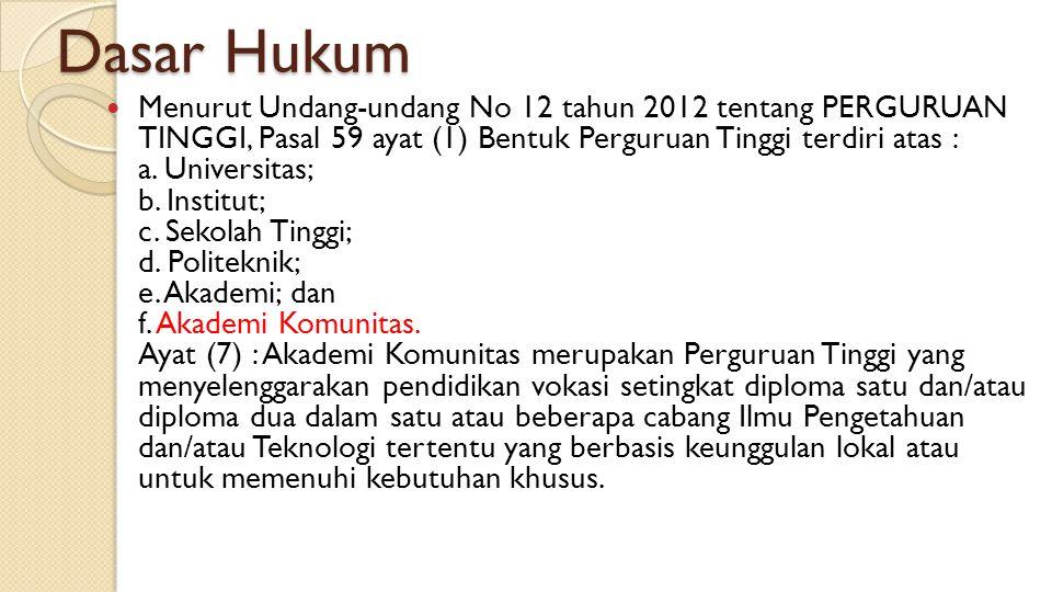 Dasar Hukum Menurut Undang-undang No 12 tahun 2012 tentang PERGURUAN TINGGI, Pasal 59 ayat (1) Bentuk Perguruan Tinggi terdiri atas : a. Universitas;