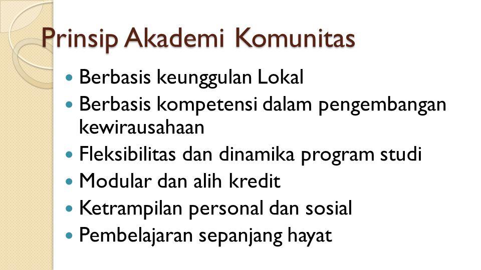 Prinsip Akademi Komunitas Berbasis keunggulan Lokal Berbasis kompetensi dalam pengembangan kewirausahaan Fleksibilitas dan dinamika program studi Modu