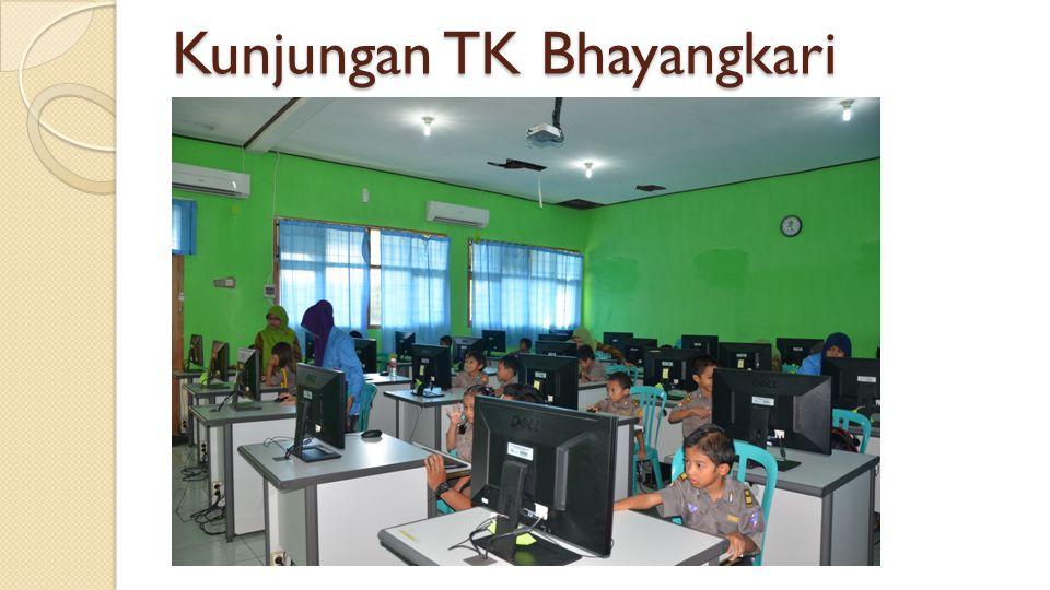 Kunjungan TK Bhayangkari